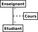 ex_classe-association_etudiant.png