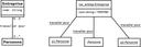 ex_diagramme_objet.png