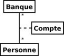 ex_instance_classe-association_00.png